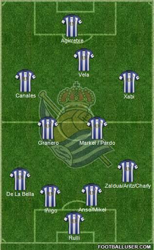 Real Sociedad S.A.D. football formation