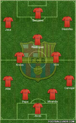 Fifa Ultimate Team 1191151_FC_Barcelona