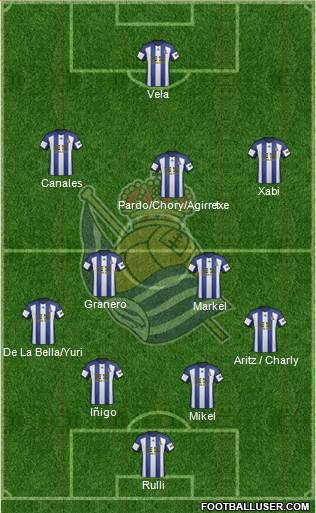 Real Sociedad S.A.D. football formation