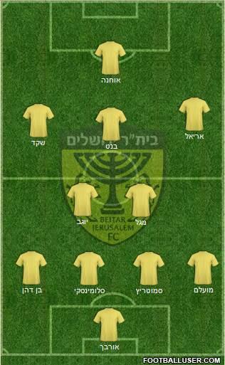 Image Result For Jerusalem En Vivo Y En Directo