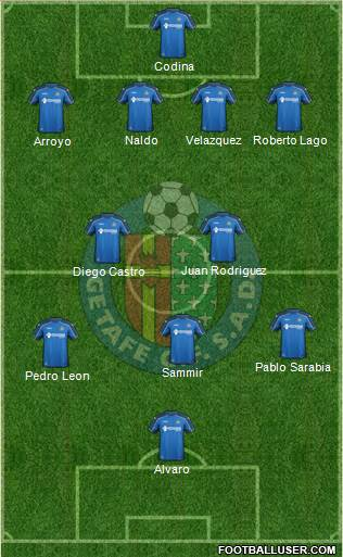 Getafe C.F., S.A.D. 3-5-1-1 football formation