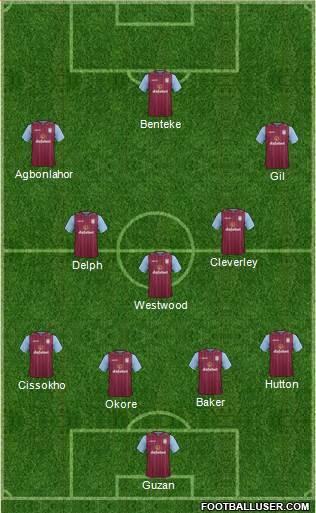 Arsenal Vs Aston Villa Betting Tips