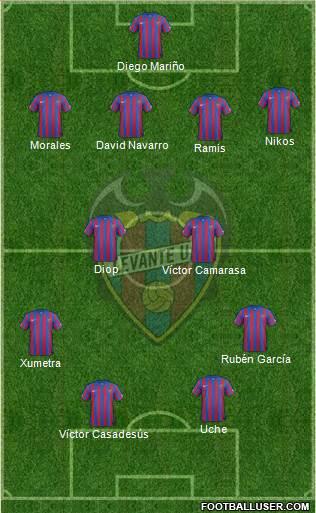 Levante U.D., S.A.D. 3-5-2 football formation