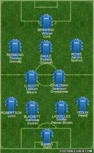 Rangers football formation