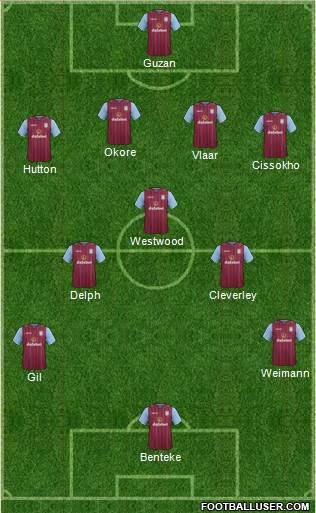 Aston Villa Betting