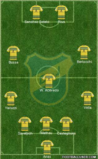 Defensa y Justicia 5-3-2 football formation