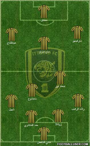 Al-Ittihad (KSA) 4-5-1 football formation
