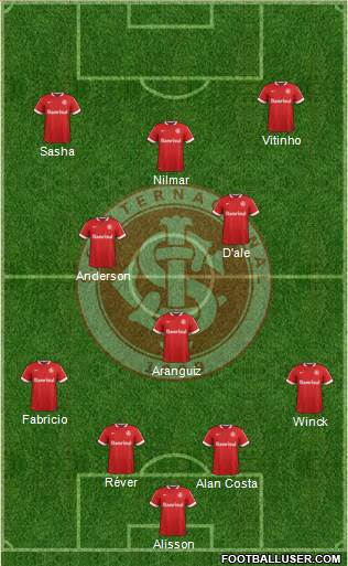 SC Internacional 4-3-3 football formation