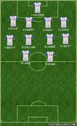 Tranmere Rovers 4-4-2 football formation