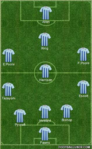 Coventry City 3-5-1-1 football formation