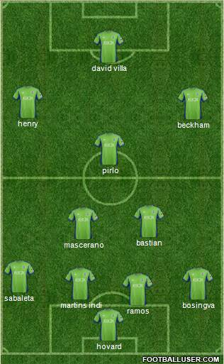 Seattle Sounders FC 5-4-1 football formation