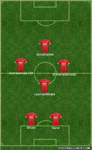 Manchester United 4-4-2 football formation