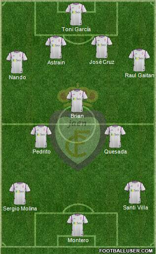 Real Jaén C.F. 4-3-3 football formation