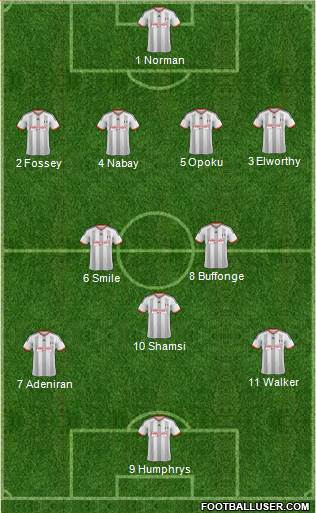 Fulham 4-2-3-1 football formation