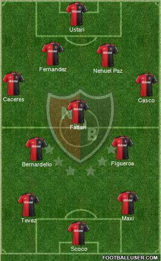 Newell's Old Boys 4-1-2-3 football formation