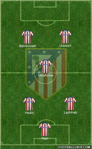 Atlético Madrid B 3-5-2 football formation