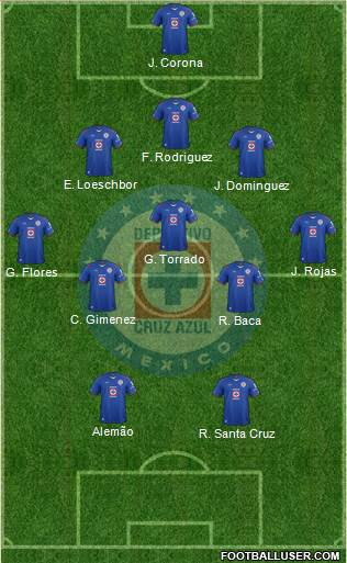 Club Deportivo Cruz Azul 5-3-2 football formation