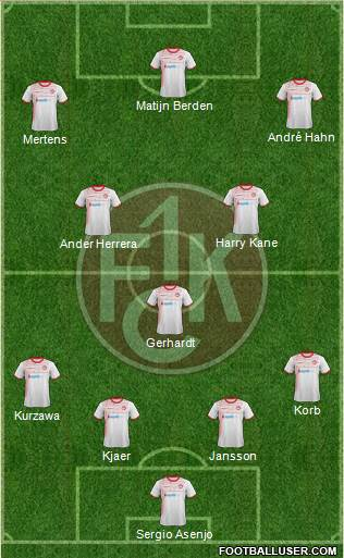 1.FC Kaiserslautern 4-3-3 football formation