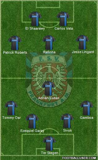FSV Frankfurt 4-1-3-2 football formation