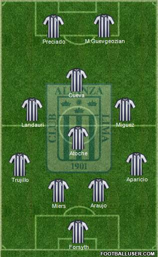 C Alianza Lima 4-4-2 football formation