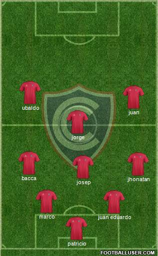 ADFPC Cienciano 3-5-2 football formation
