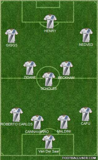 Los Angeles Galaxy 4-3-3 football formation