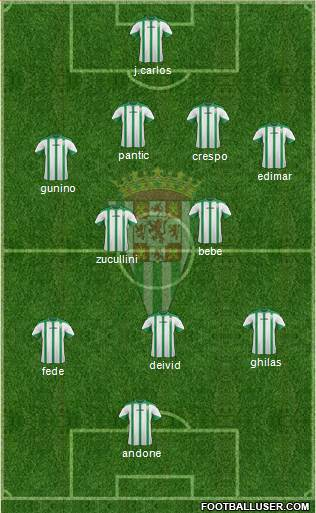 Córdoba C.F., S.A.D. 4-2-2-2 football formation