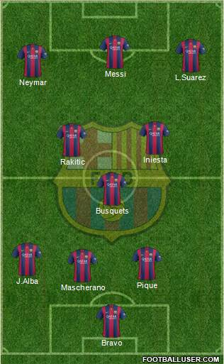 F.C. Barcelona 4-5-1 football formation