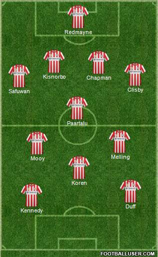 Melbourne Heart FC 4-3-1-2 football formation