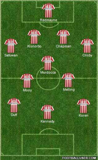 Melbourne Heart FC 4-3-3 football formation