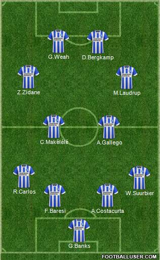 Brighton and Hove Albion 4-2-2-2 football formation