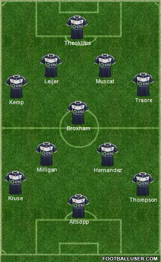 Melbourne Victory FC 4-3-3 football formation