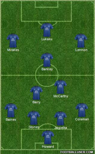 Everton 4-5-1 football formation