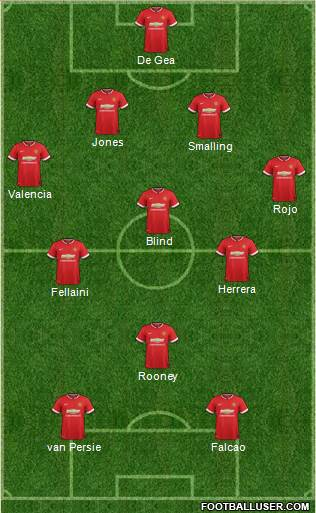 Manchester United 5-3-2 football formation