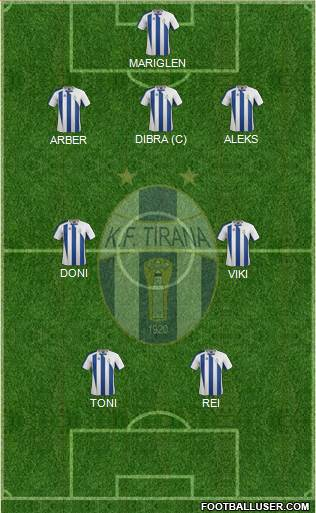 KF Tirana 5-4-1 football formation