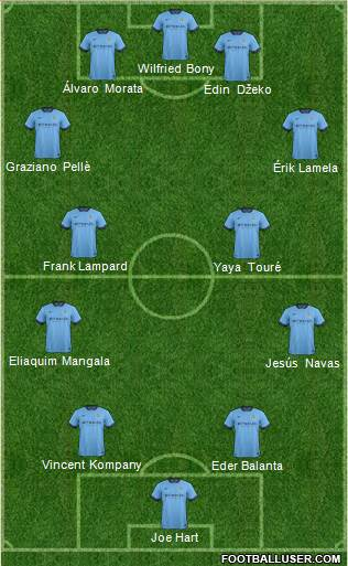 Manchester City 5-3-2 football formation