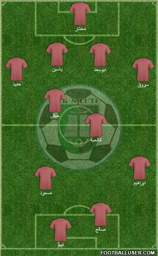 FK Silute 3-4-3 football formation