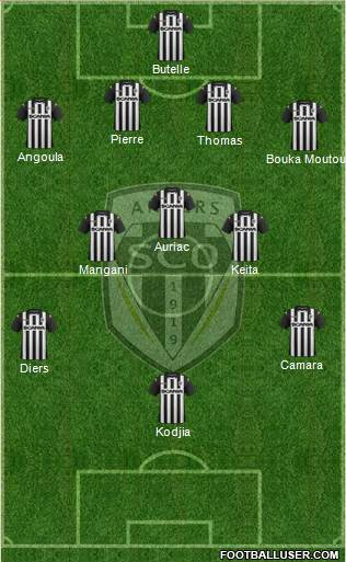Angers SCO 4-3-2-1 football formation