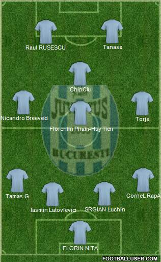 FC Juventus Bucharest 4-3-1-2 football formation
