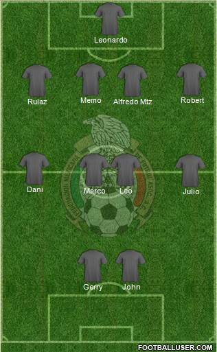 Mexico 4-4-2 football formation