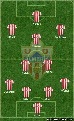 U.D. Almería S.A.D. football formation