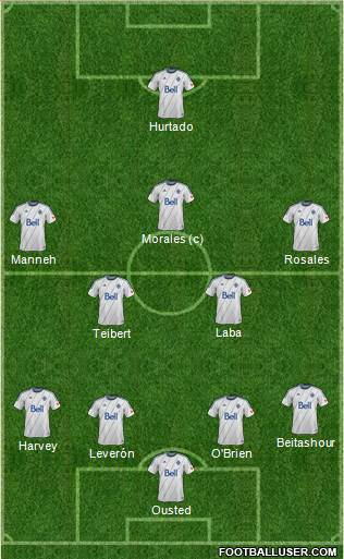 Vancouver Whitecaps FC 4-2-3-1 football formation