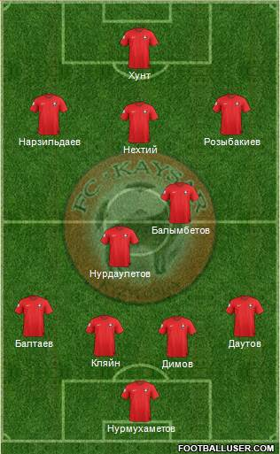 Kaisar Kyzylorda 4-2-3-1 football formation