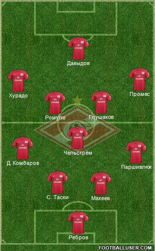 Spartak Moscow 4-1-4-1 football formation