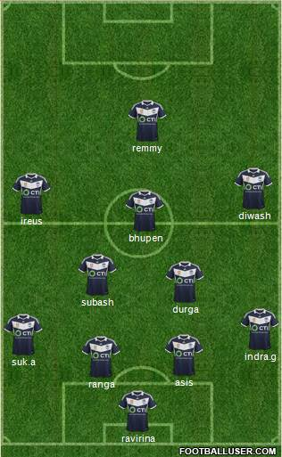 Melbourne Victory FC 4-2-3-1 football formation