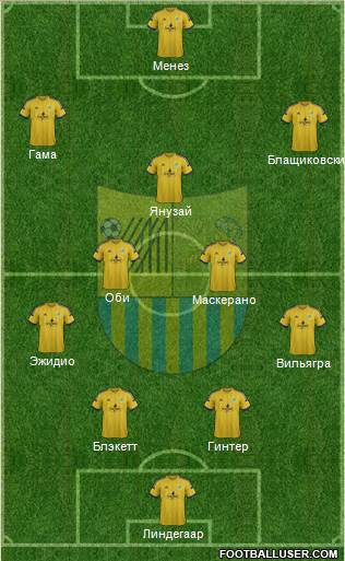 Metalist Kharkiv 4-5-1 football formation