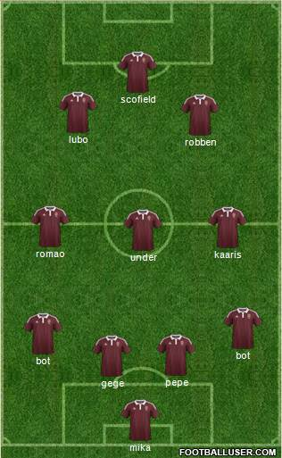 Heart Of Midlothian 4-3-2-1 football formation
