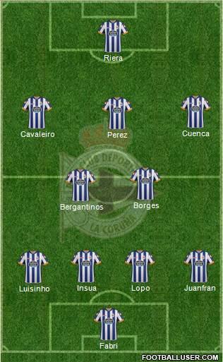 R.C. Deportivo de La Coruña B football formation