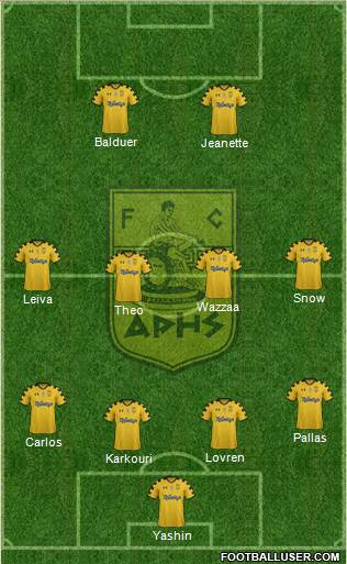 AS Aris Salonika 4-4-2 football formation