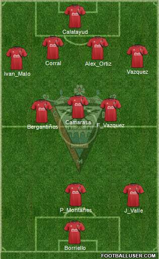 C.D. Mirandés 3-4-2-1 football formation